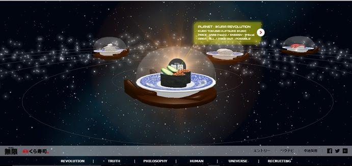 くら寿司採用サイト